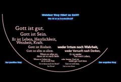 Museum Rietberg: Welcher Weg führt zu Gott?