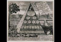 400 Jahre »Fruchtbringende Gesellschaft«